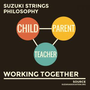 SUZUKI SYNERGY GRAPH